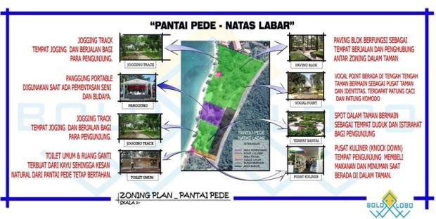 Inilah tawaran solusi pemanfaatan Pantai Pede oleh warga Mabar.
